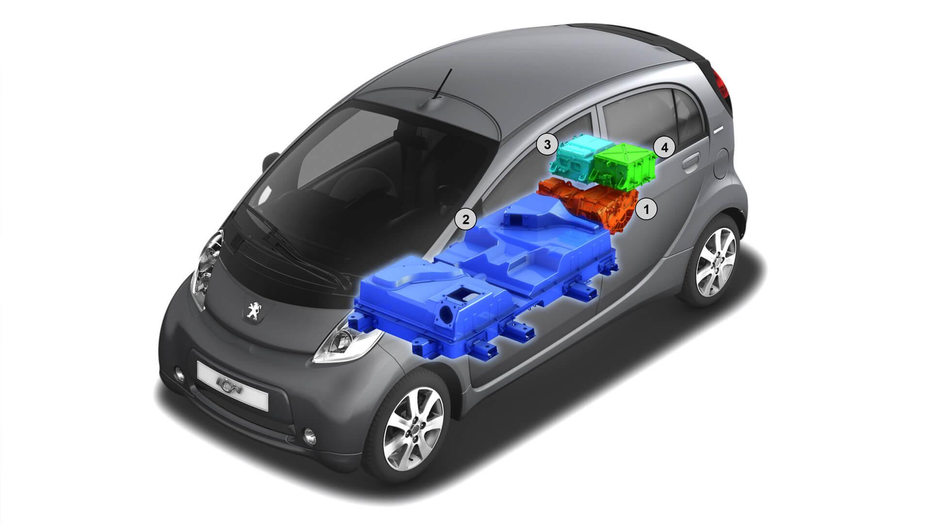 Peugeot iON batterijen
