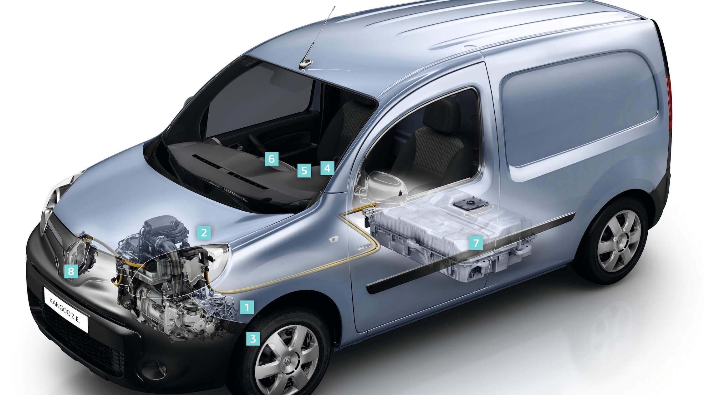 elektrische Renault Kangoo ZE aandrijflijn