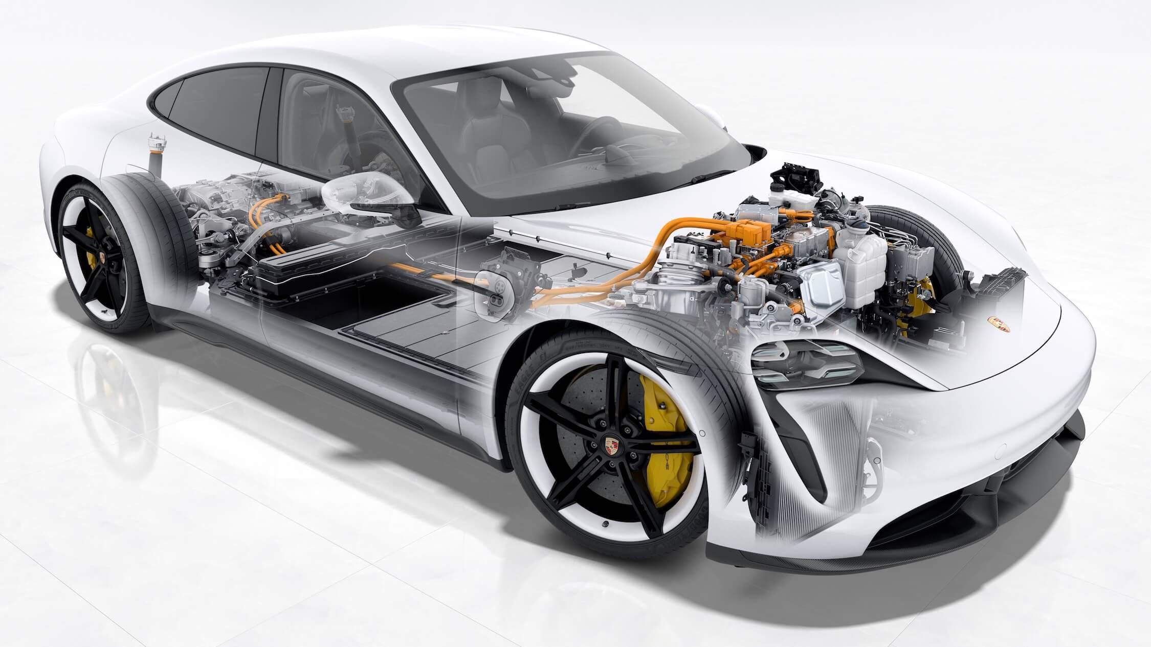 Porsche Taycan accupakket