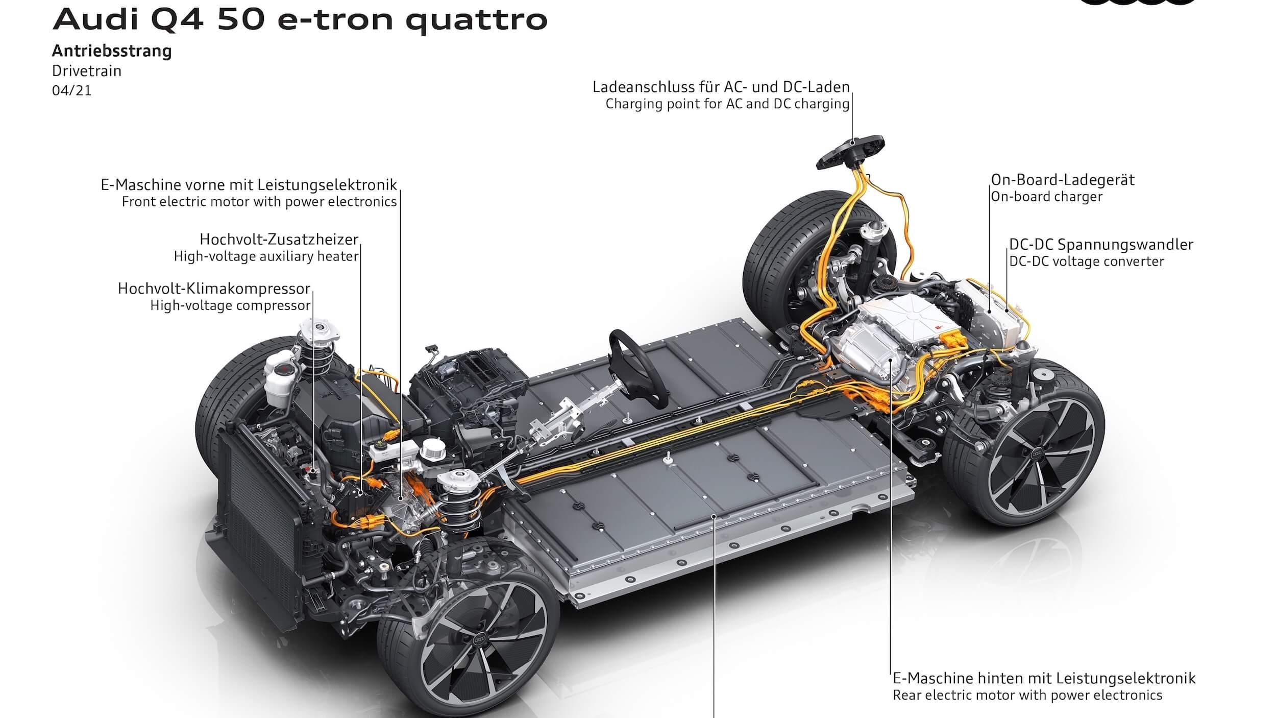 Audi Q4 e tron batterij